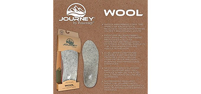 Powerstep Unisex Wool Protection Insoles - Absorbent Insoles for Foot Fatigue
