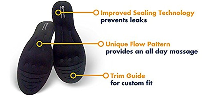 Amazing Insoles Unisex Glycerin Insoles - Massaging Liquid Gel Insoles for Sore Feet