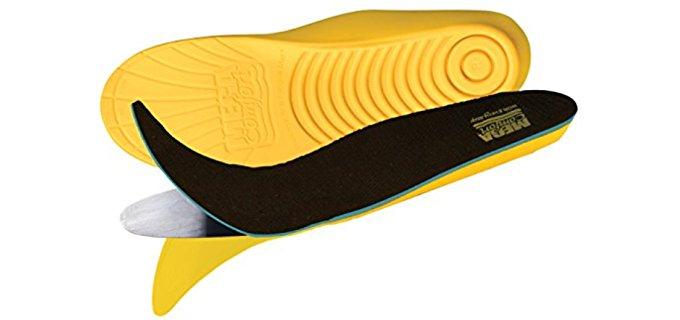 Mega Comfort Men's PAM Puncture Resistant - Flexible Steel Plate Military Boot Insoles