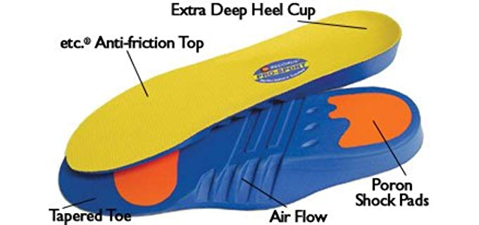 Ten Seconds Unisex Pro-sport Cusion -  Shock Absorption Arch Cushion Insoles