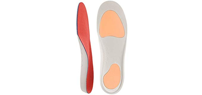 DJMed Unisex Orthotic Insoles - Morton's Neuroma Insoles for Flat Feet