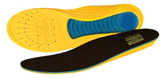 MEGA Comfort Inc Unisex Anti-Fatigue Insoles - Memory Foam Gel Support Insoles