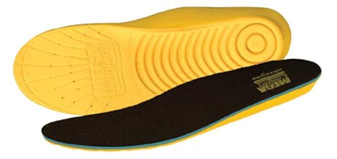 MEGACOMFORT Unisex Anti-Fatigue - Insoles for Turf Toe