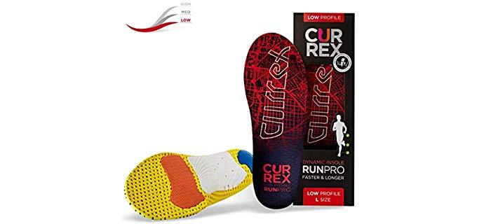 Currex Unisex RunPro - Running Insoles